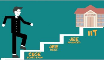 CAT Prep For Clearing IIT JEE